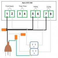 8a9af45e9f03a6f14fc7960de60abdc1 homebrewing homemade 25 best wiring images on pinterest electrical engineering marvel series 8 mark iii wiring diagram at bakdesigns.co