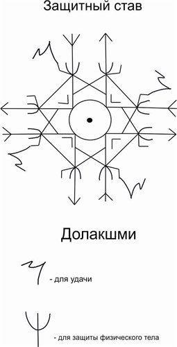 Runas. la magia del Norte. mitología | VK Convirtiéndose para la protección física