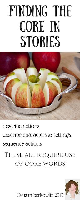 8 best tips for communicating images on pinterest aphasia kidz learn language fandeluxe Gallery
