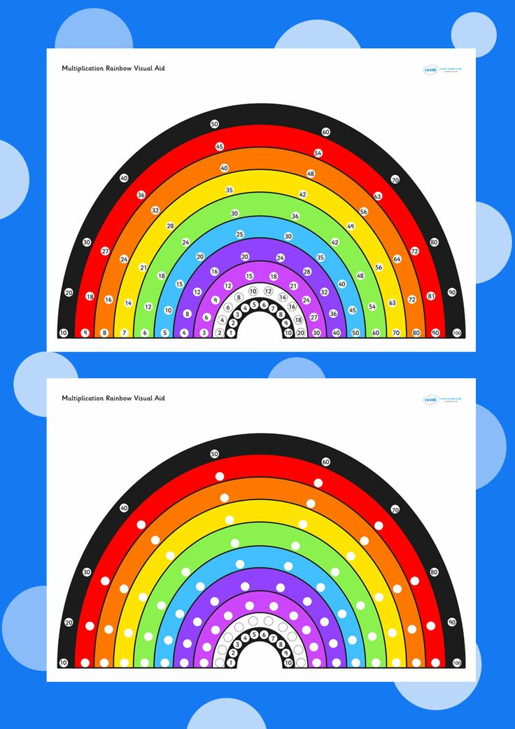 multiplication rainbow  free printables
