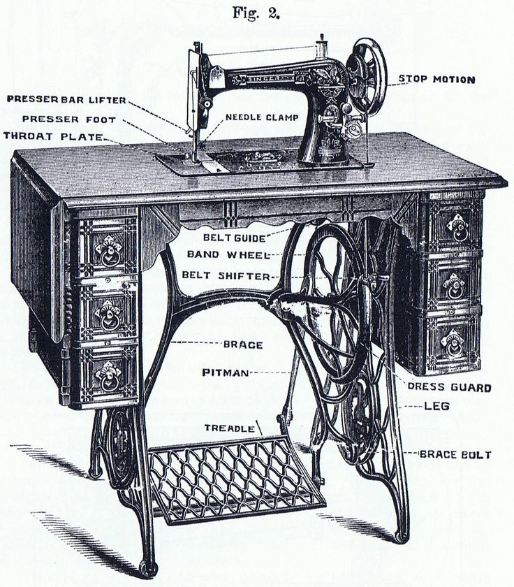 101 best Treadle sewing machines images on Pinterest | Treadle ...