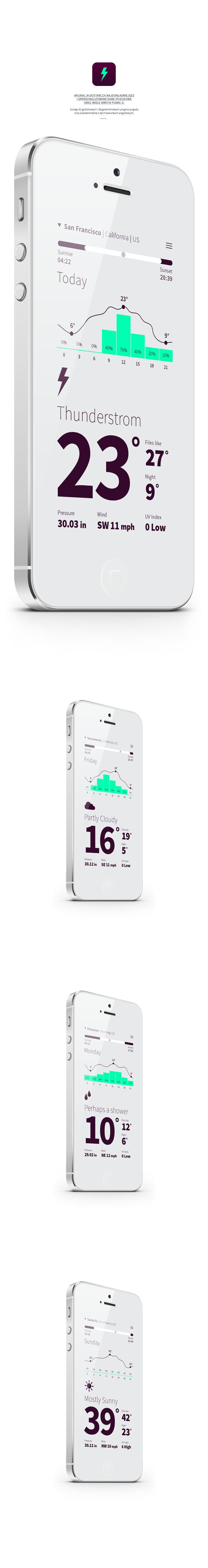 Weather iOS/Android on Behance