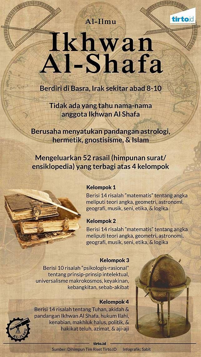Ikhwan al-Shafa Perkumpulan Rahasia Ilmuwan Islam