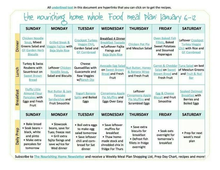 Budget-Friendly Diet Preparation regarding Working Mothers