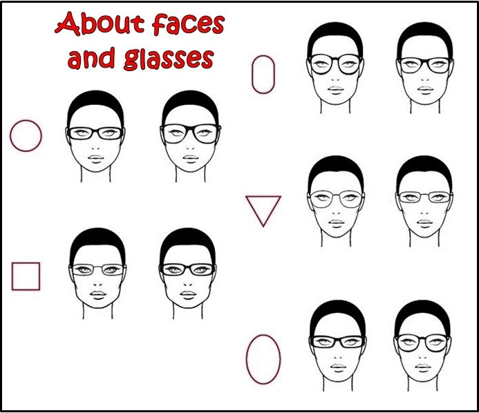 Types Of Glasses Frames For Face Shapes : eyeglasses for your face shape Eyeglasses Pinterest ...
