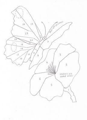 Iris Folding Templates & Inspirations - Aga Piechocińska - Picasa Webalbums