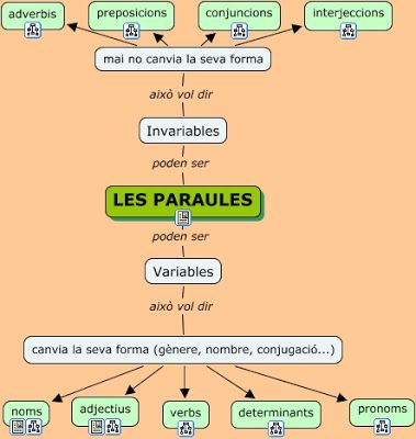 Paraules1.cmap.jpg (379×400)