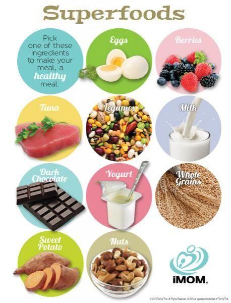 Best takeaway options diet