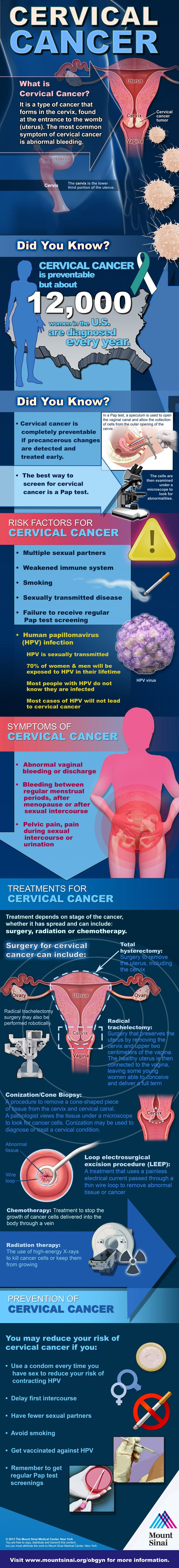 January is Cervical Cancer Awareness Month. Through regular testing, cervical cancer is the easiest gynecologic cancer to prevent. Check in over the next week for prevention tips, FAQs, facts and more. Visit www.mountsinai.or... for more info. #infographic