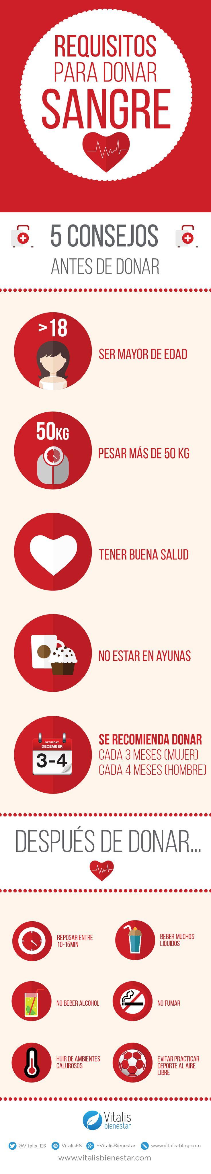 Qué hacer antes y después de donar sangre. En Vitalis Bienestar hemos preparado una infografía para contarte qué es lo que debes hacer y lo que no.