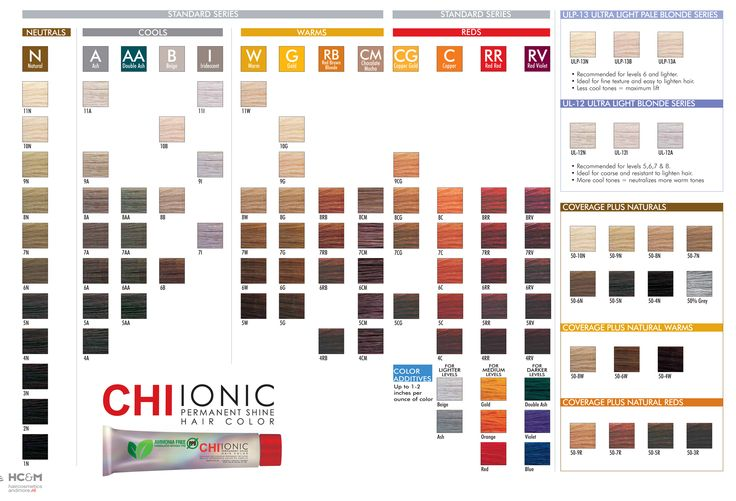 CHI Ionic Permanent Hair Color Shade Chart.