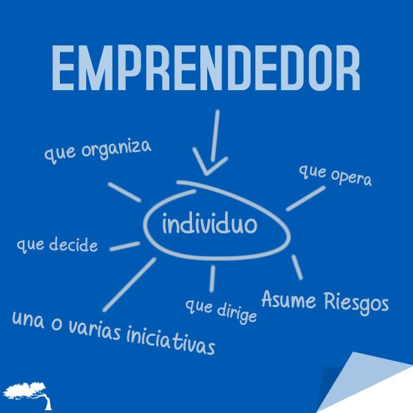 Ser Emprendedor Es