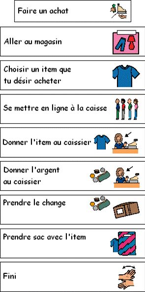 Downloadable, printable bilingual resources- and much more when you visit in person.