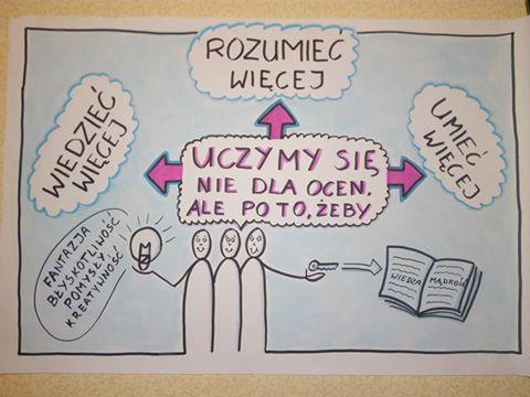 Zdjęcie użytkownika Iwona Szyszka.