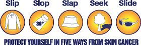 Follow these five simple steps, but still be wary of the sun