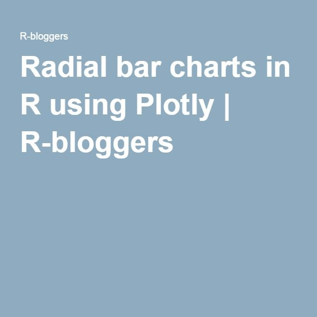 Radial bar charts in R using Plotly | R-bloggers
