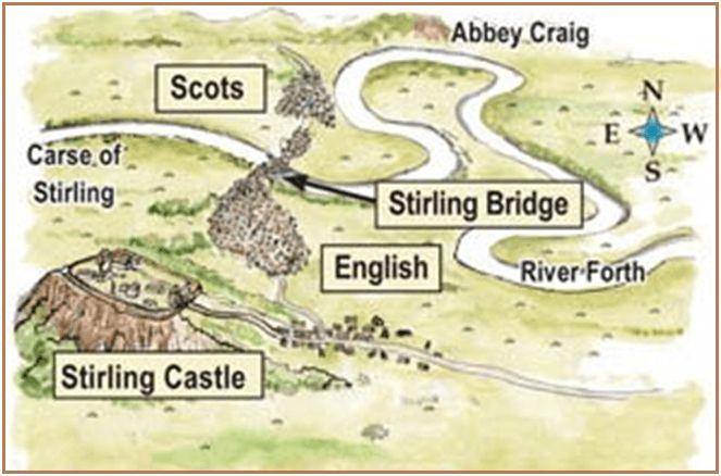 Batalla de Starling Bridge. Situación de las fuerzas
