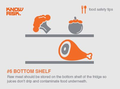 13 Best Images About Food Preparation Safety On Pinterest