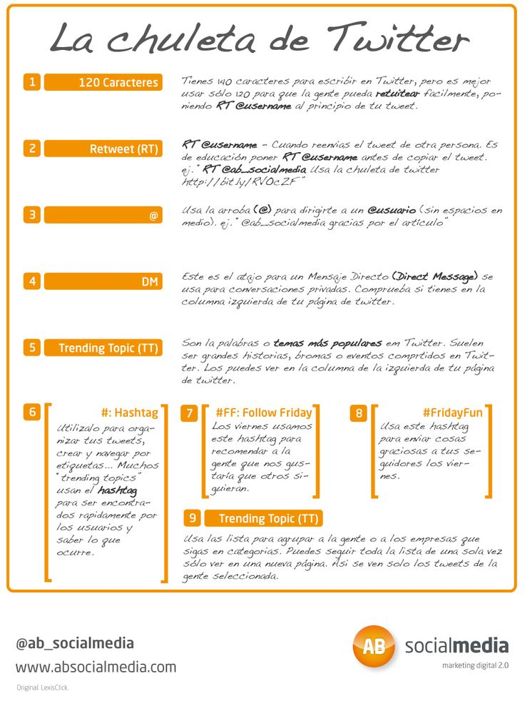 La chuleta de Twitter. Una #infografia muy útil para principiantes de esta red social ;)