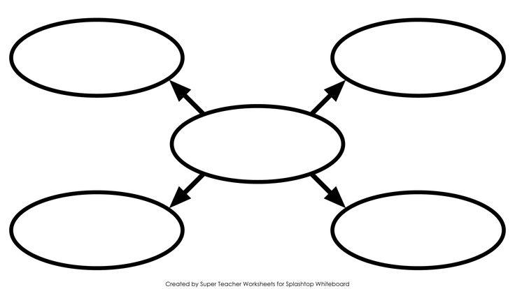 Bubble Graphic Organizer Template | Splashtop Whiteboard Background Graphics
