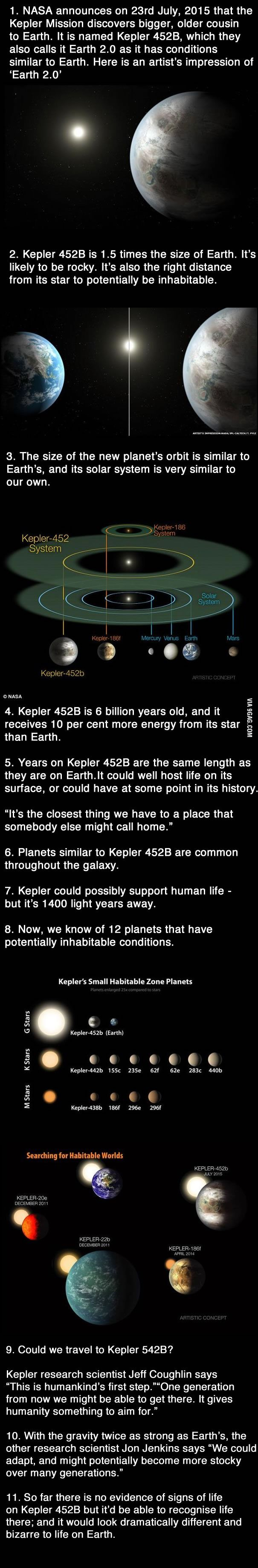"""NASA Announces """"Earth 2.0"""" And Here's Everything You Should Know About This Earth-Like Planet Called """"Kepler 452B"""""""