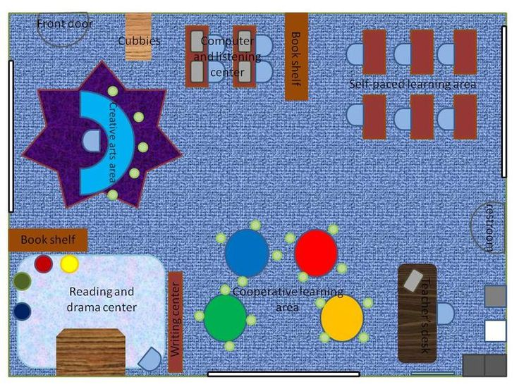 Classroom Layouts For Special Education ~ Best se classroom setup images on pinterest