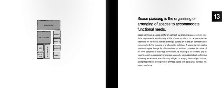 13 | Space planning is the organizing or arranging of spaces to accommodate functional needs.