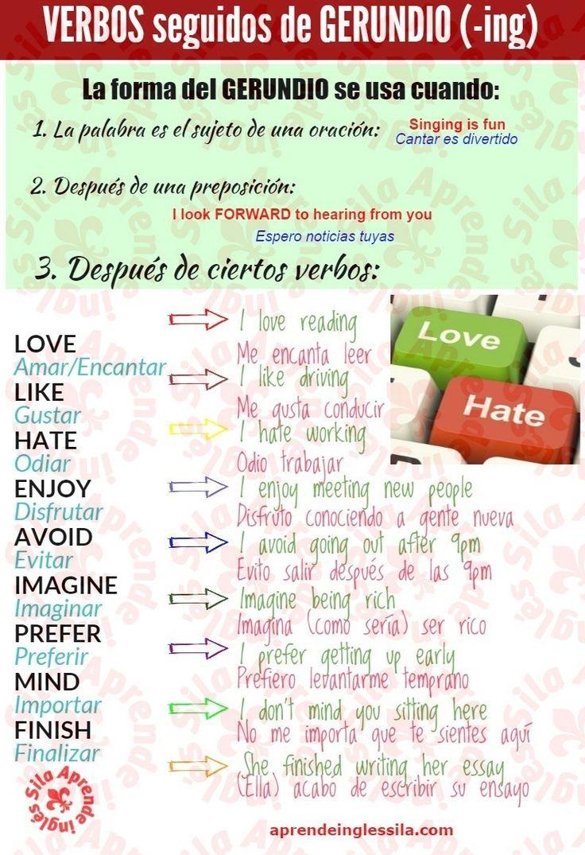 Infografías de diversos temas de inglés: trucos varios, vocabulario, gramática, etc..