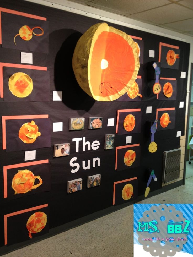 "Studying the layers of the sun, with art integration. Give each student a different aspect to research and create. Then put on the ""sun wall"""