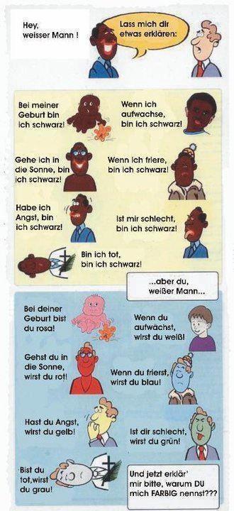 Unterschied zwischen Schwarz und Weiß :-)))