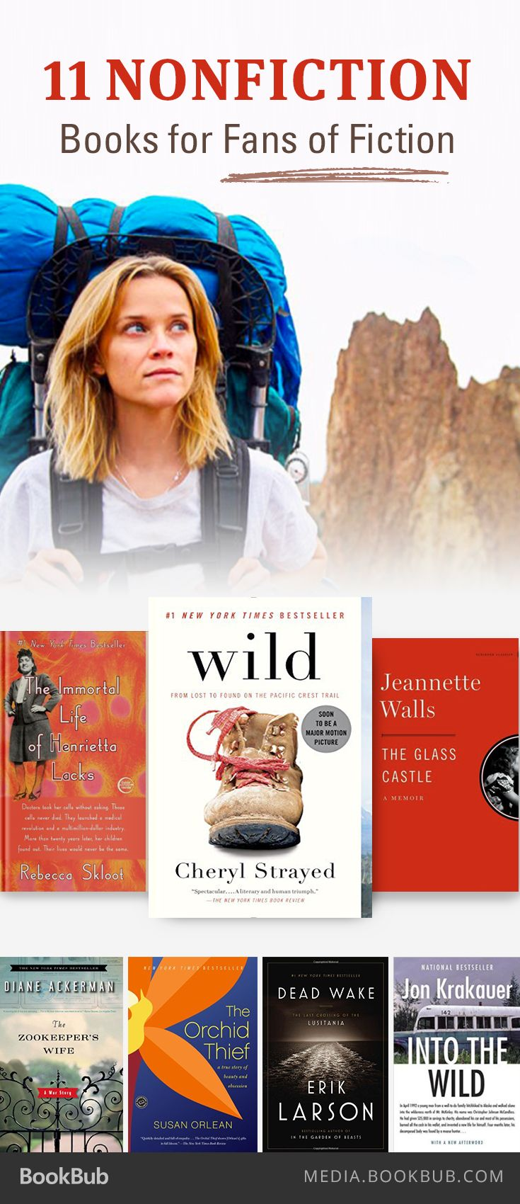 11 nonfiction books that are worth a read!