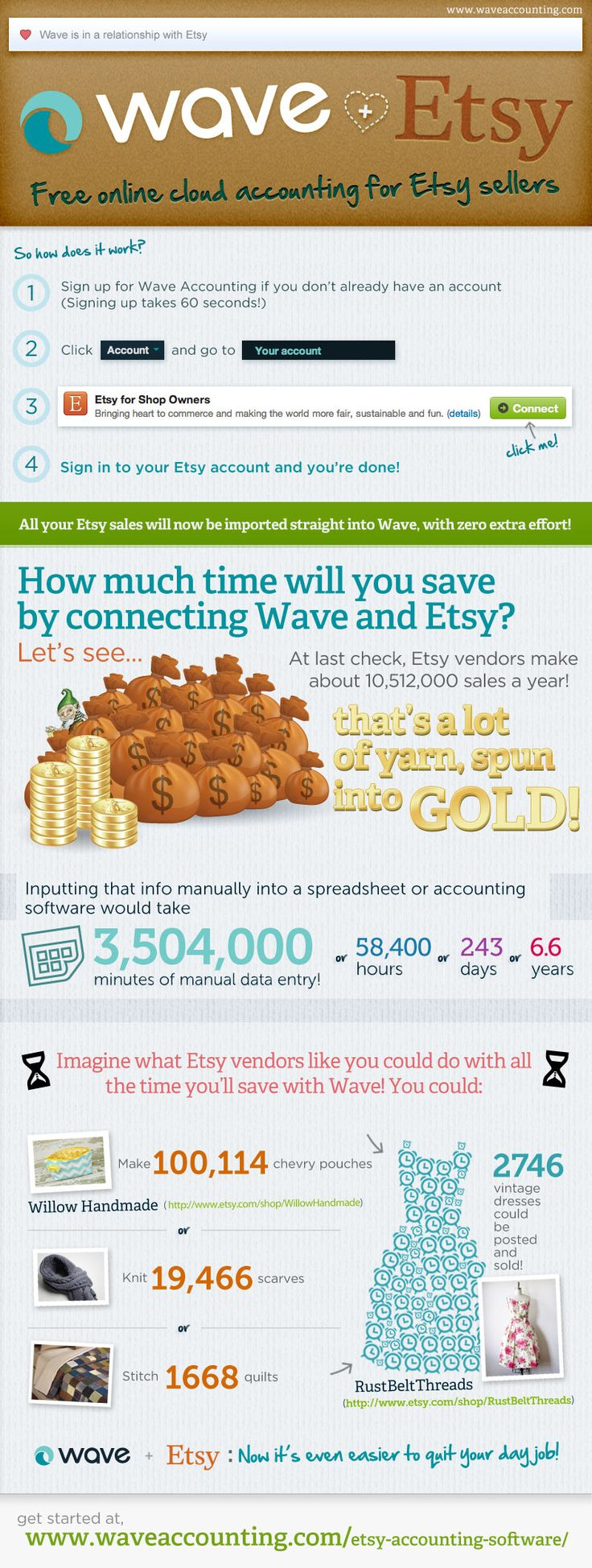 Etsy is in a Relationship with Wave Accounting! - Wave Accounting - Free Small Business Accounting Software