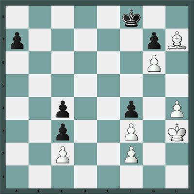 Chess & Strategy daily chess puzzle. Another brain teaser from Aberdeen. White to move and draw. White to move. How should White proceed? More exercises on www.echecs-et-strategie.fr