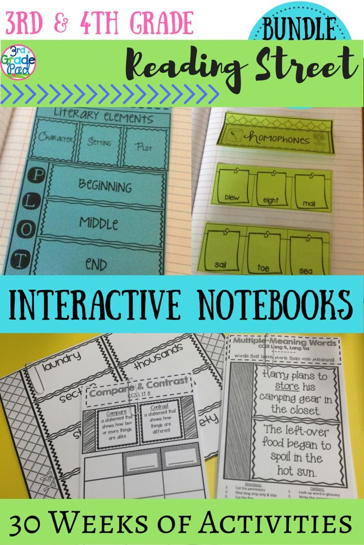 Interactive Notebook activities to complement Reading Street in 3rd & 4th grade.  Ideal for centers, small group, and reading response.  Comprehension skills, Vocabulary strategies, and Weekly vocabulary included.
