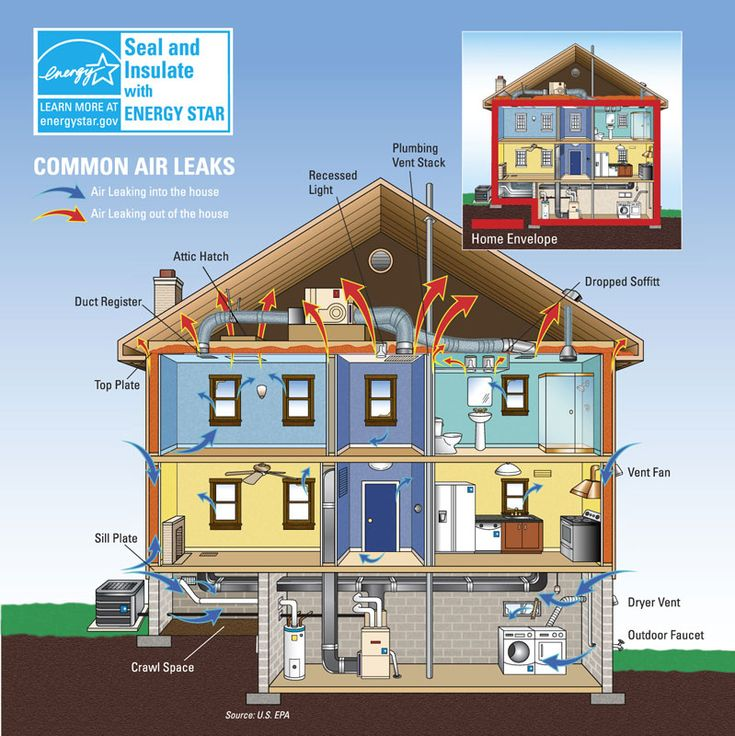 find this pin and more on us green technology community board - Green Technology Homes