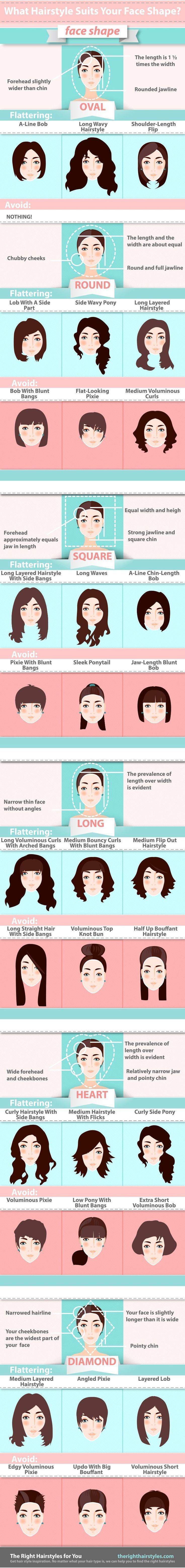 infographic | The Ultimate Hairstyle Guide For Your Face Shape