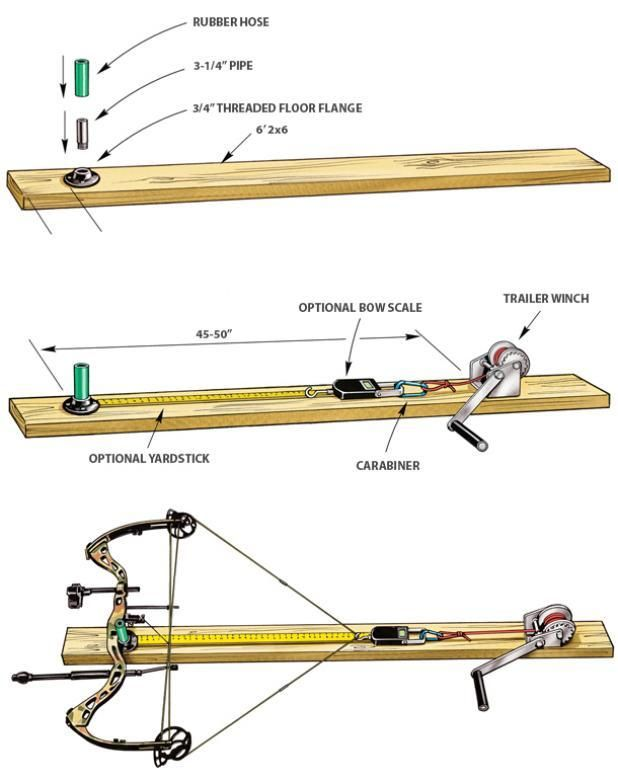 1000 images about archery how to 39 s tips and diy on pinterest trophy hunting compound bows - How to make a homemade bow and arrow out of wood ...