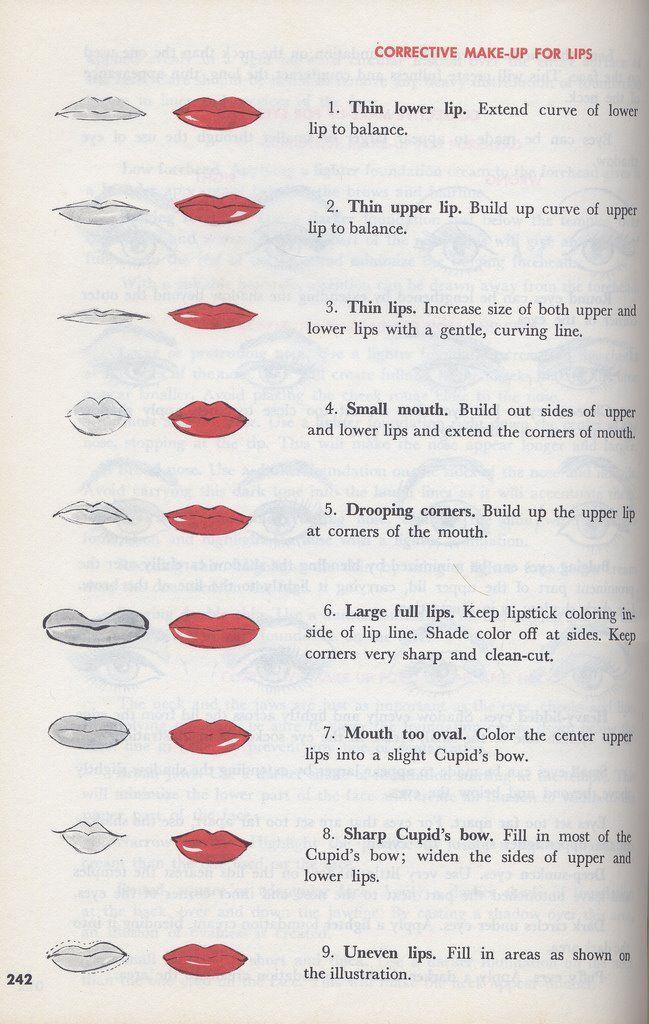 17 Best images about Lip Shapes on Pinterest