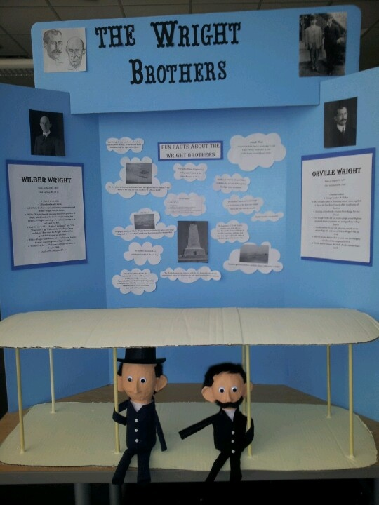 the wright brothers essay The wright brothers achieving a far-fetched dream was what the wright brothers had in mind in 1903 although they fulfilled their dreams, in their younger.
