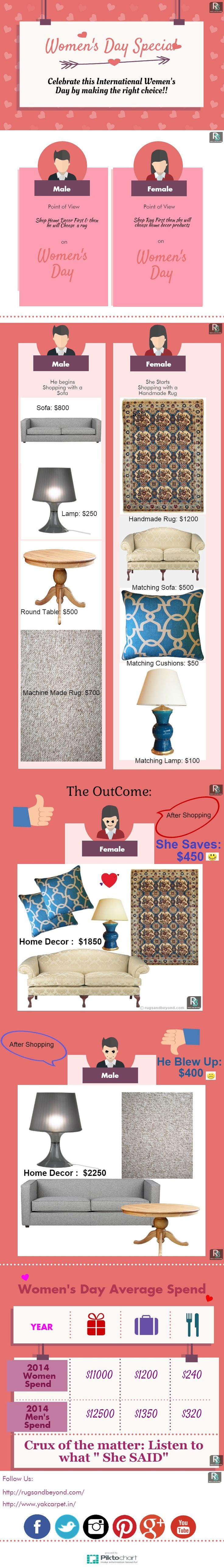 Celebrate This Woman S Day With Rugs And Beyond Use Coupon Code Rnbwomen Homedecor