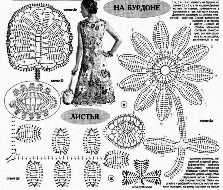 Irish crochet &: DRESS. IRISH CROCHET
