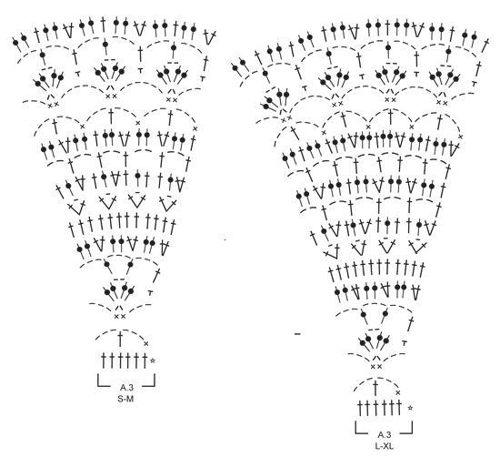 """Toulouse - Ażurowa sukienka DROPS na szydełku, wykonywana z góry na dół (top down), z włóczki """"Cotton Merino"""". Od S do XXXL. - Free pattern by DROPS Design"""