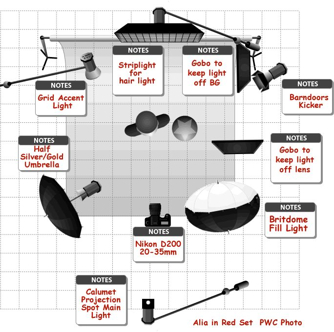 10 best lighting setups images on pinterest photography lighting rh pinterest com Simple Lighting Diagrams House Wiring Diagrams for Lights