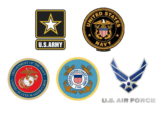 """""""Choosing the right Military branch for you!""""=>"""