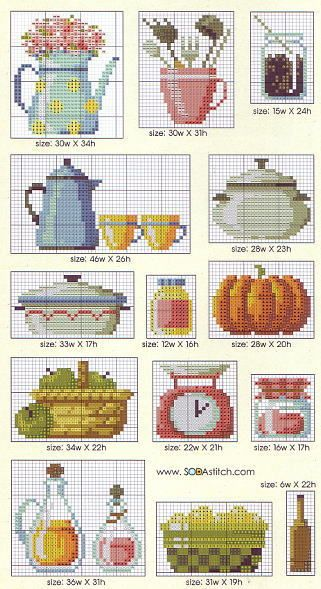 Miniature Kitchen theme pattern / chart for cross stitch, crochet, knitting, knotting, beading, weaving, pixel art, micro macrame, and other crafting projects.