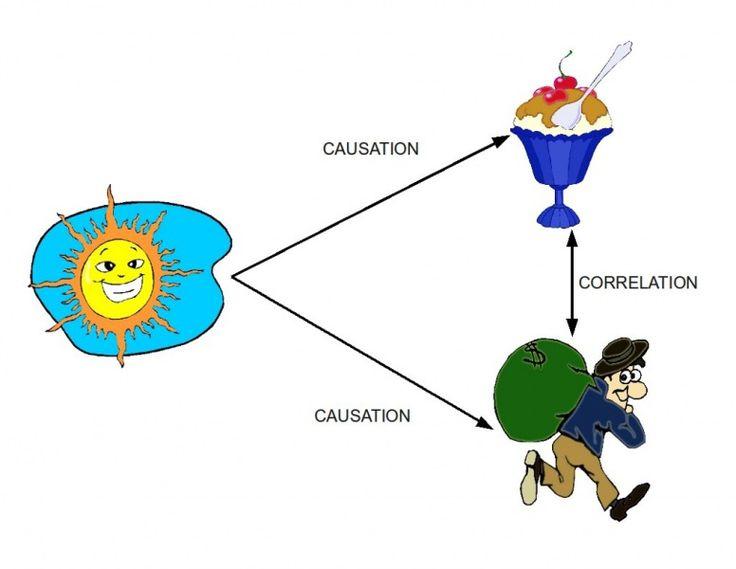 È vero che i pesci rossi dimenticano tutto dopo 3 secondi? E che i girasoli seguono il percorso del Sole? Il dolce si sente sulla punta della lingua? Furono Watson e Crick a scoprire il DNA? I più comuni falsi miti della Scienza smascherati, uno per uno.