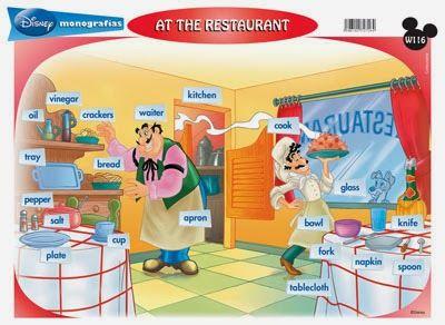 INGLES CONVERSACIONAL NIÑOS: SEMANA 9 The Restaurant – (El Restaurante)