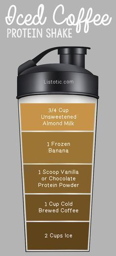 For a post-workout protein fix that comes with a bonus caffeine fix. | 20 Cheat Sheets For When You're Trying To Eat A Little Healthier (easy smoothie recipes post workout)