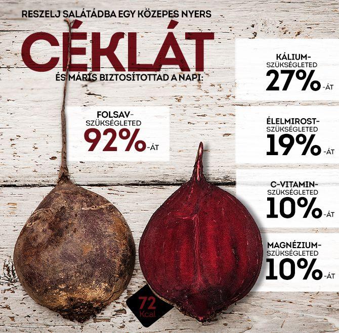 Engedd el az ecetes céklasalátát, inkább süsd meg vagy fogyaszd nyersen ezt a gyönyörű színű zöldséget! http://www.nosalty.hu/ajanlo/cekla-folsav-lilaban