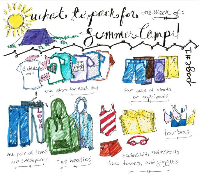 Samster Style What To Pack For A Week Of Camp Ideas